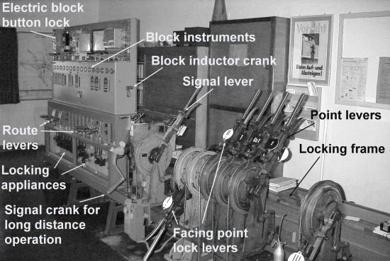 german block and interlocking principles systems